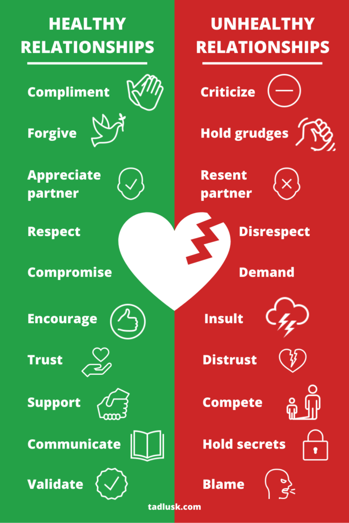 10 Signs Of Healthy Vs Unhealthy Relationships Tad Lusk Blog